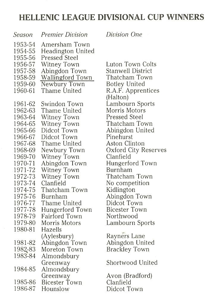 HFL Cup winners