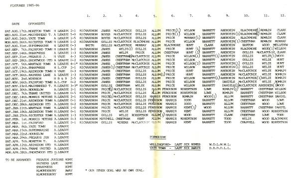8586Yate Twn club Results grid