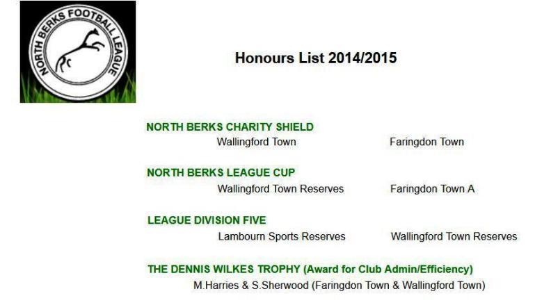 1415 NBFL Honours