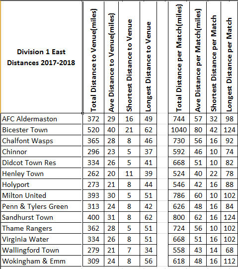 UHL HL D1 201718 Dist